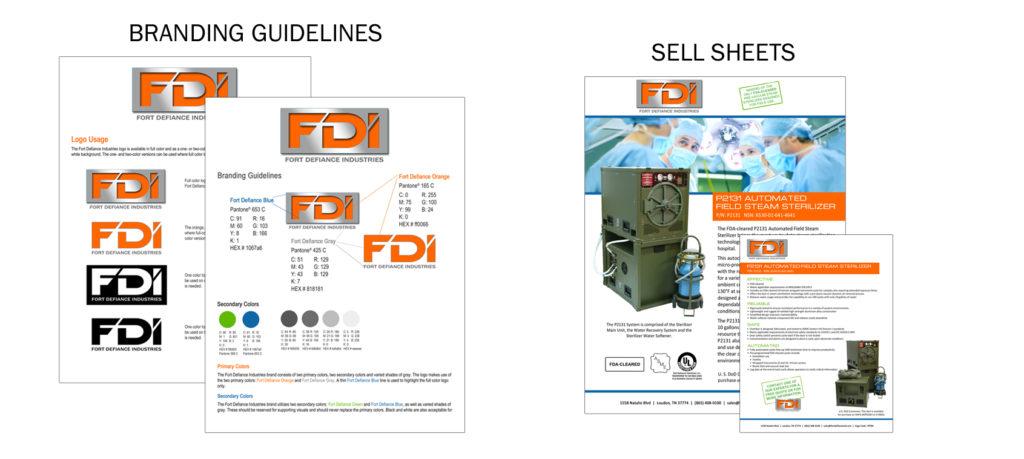 FDI-Case-Study-Branding