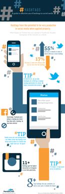 MarketCrest infographic